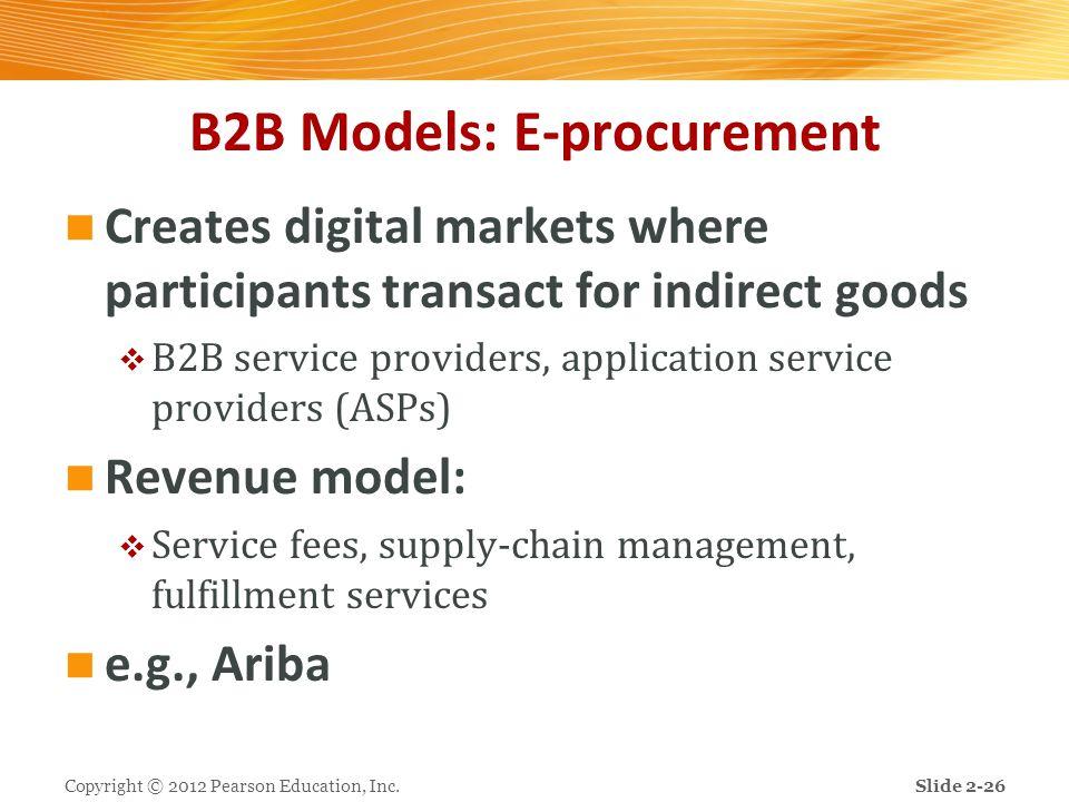 B2B Models: E-procurement