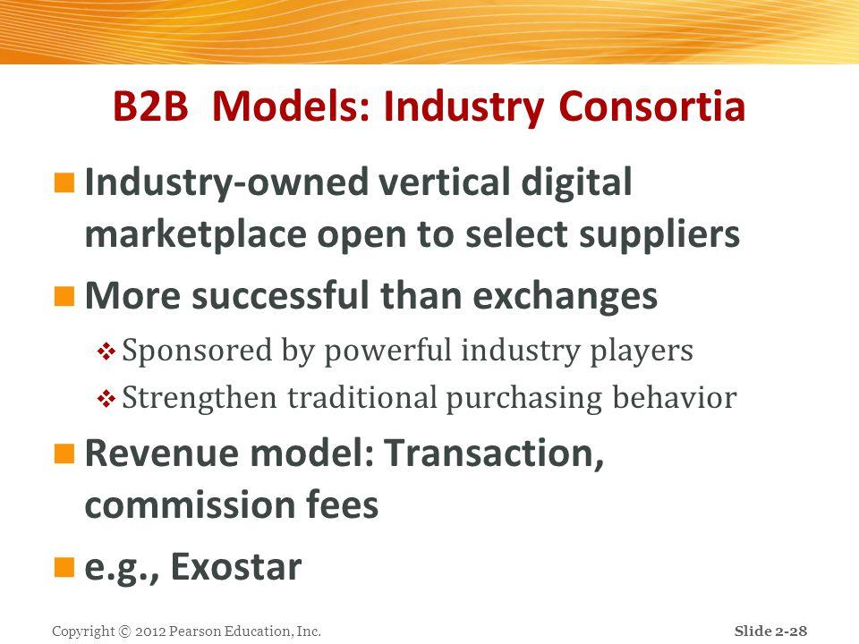 B2B Models: Industry Consortia