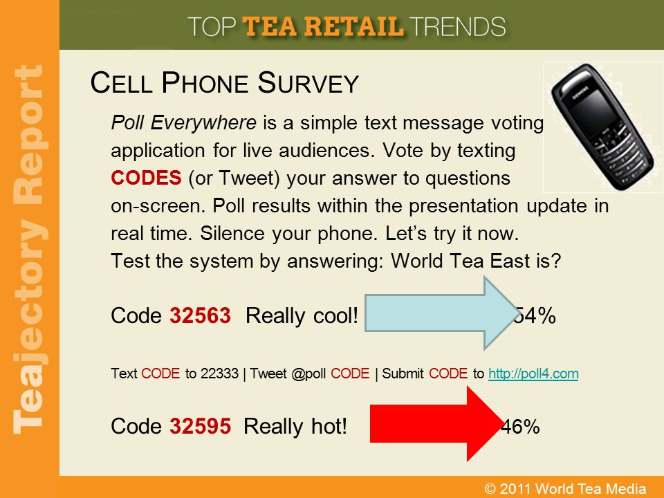 Cell Phone Survey Code 32563 Really cool! 54%