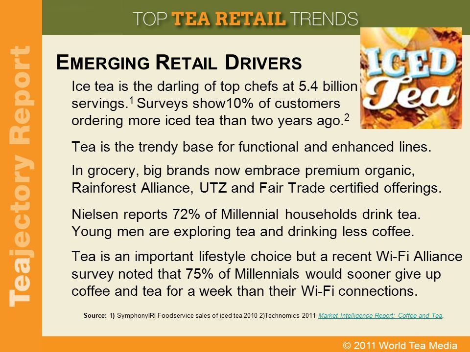 Emerging Retail Drivers