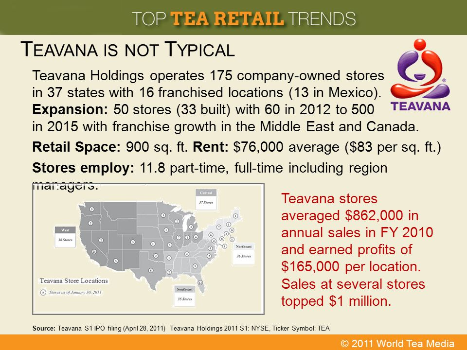 Teavana is not Typical