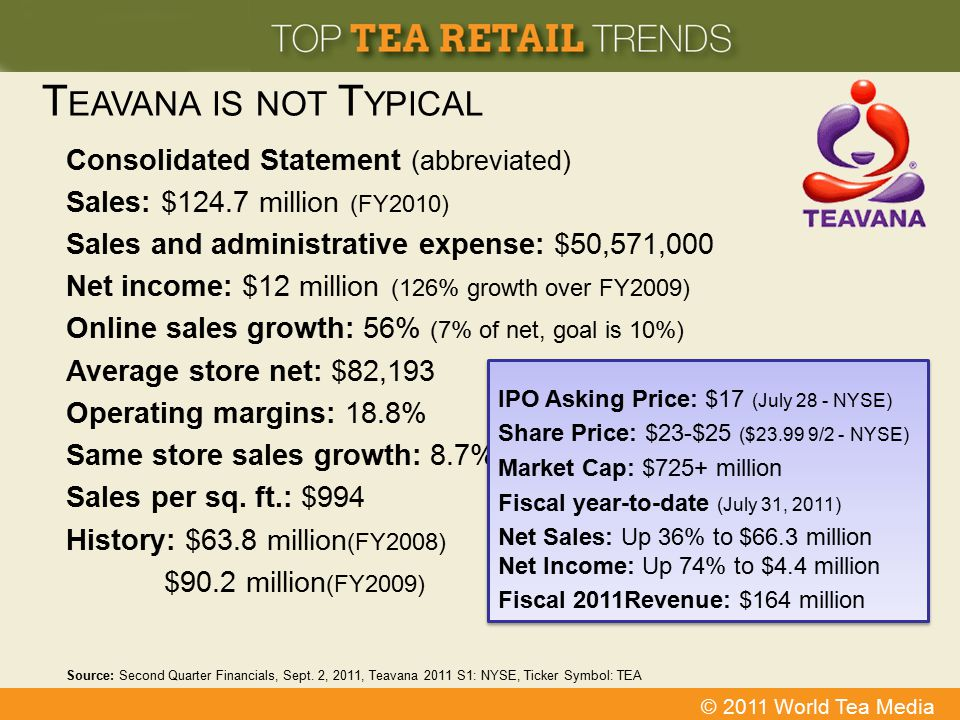 Teavana is not Typical Consolidated Statement (abbreviated)