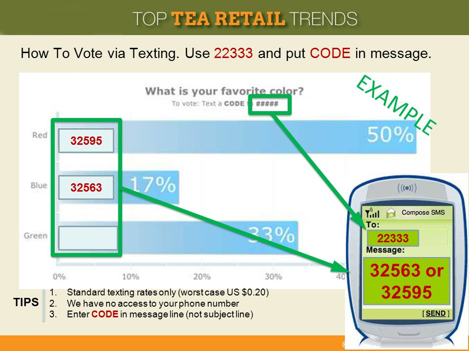 How To Vote via Texting. Use 22333 and put CODE in message.