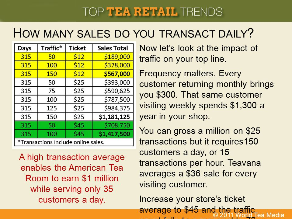 How many sales do you transact daily