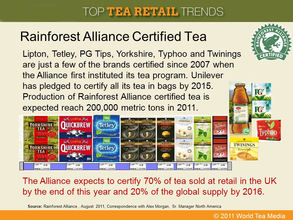 Rainforest Alliance Certified Tea
