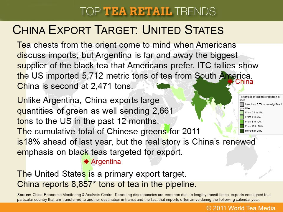 China Export Target: United States