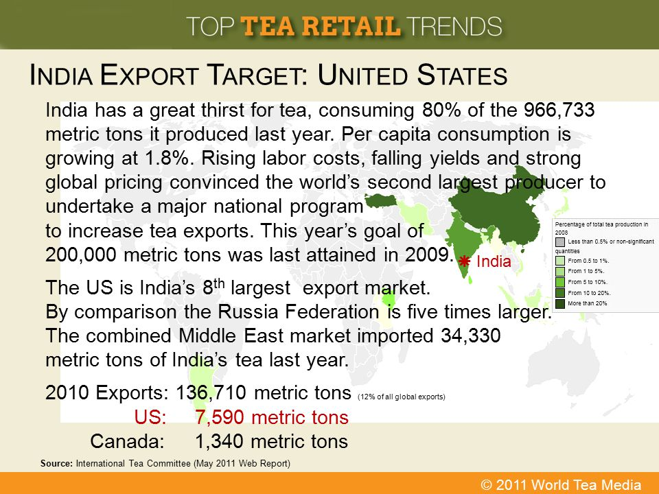India Export Target: United States