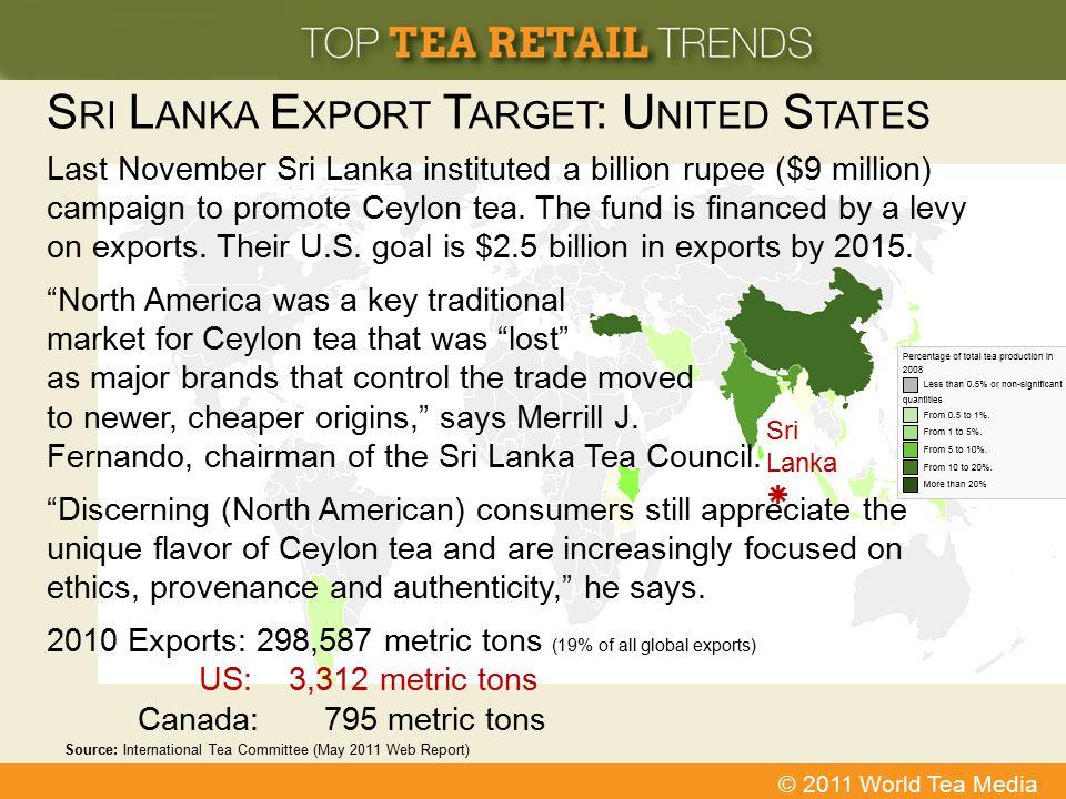 Sri Lanka Export Target: United States