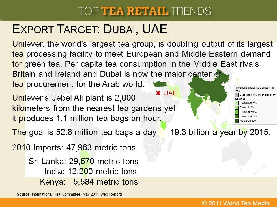 Export Target: Dubai, UAE
