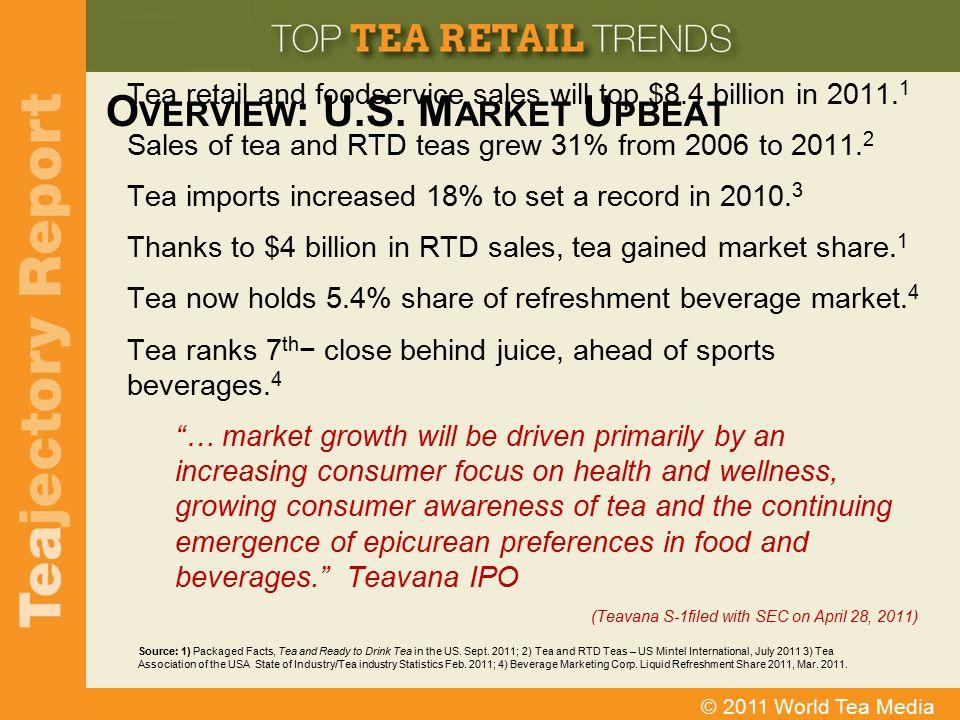 Overview: U.S. Market Upbeat