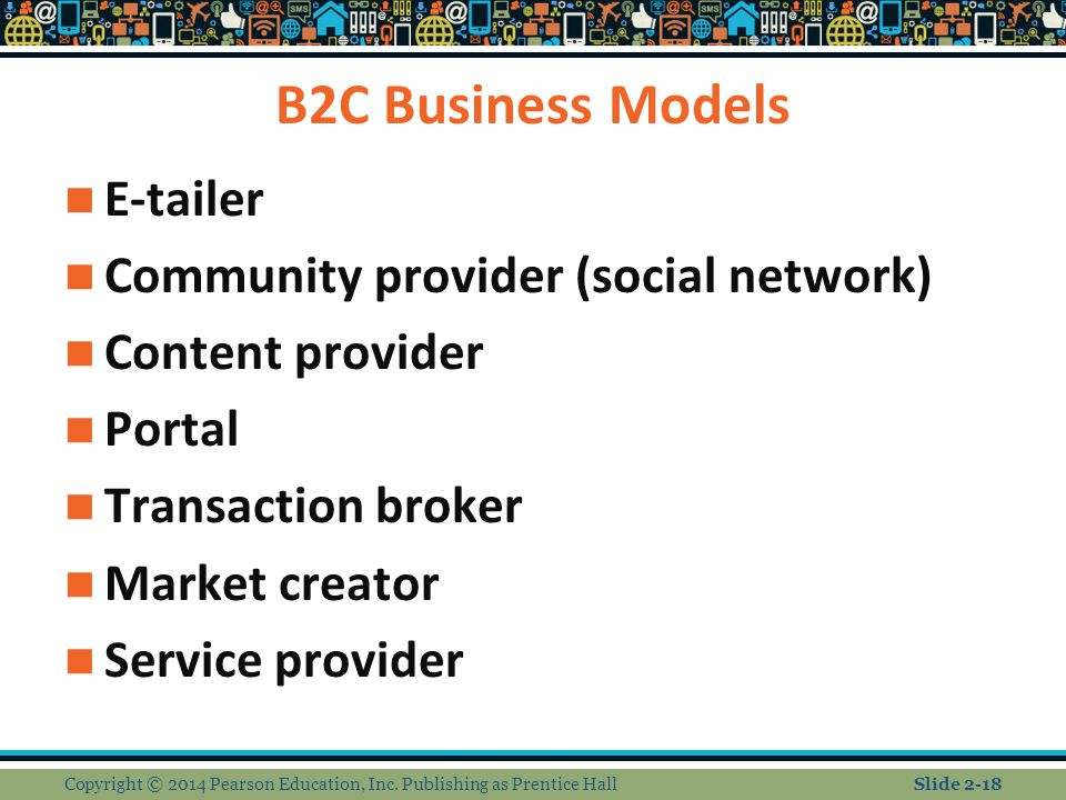 B2C Business Models E-tailer Community provider (social network)