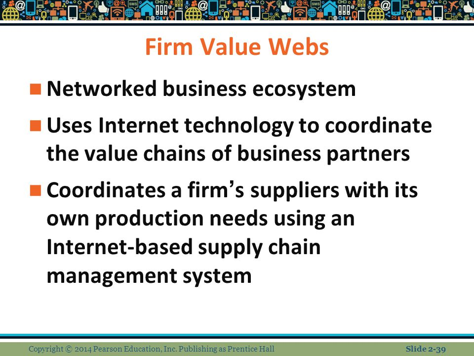 Firm Value Webs Networked business ecosystem