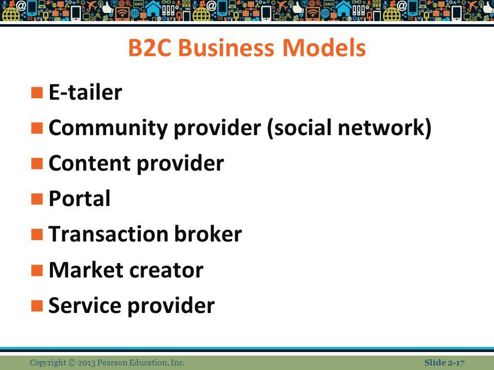 B2C Business Models E-tailer Community provider (social network)