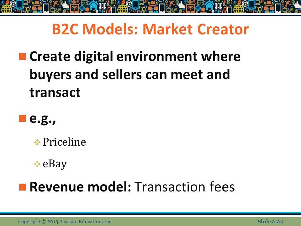 B2C Models: Market Creator
