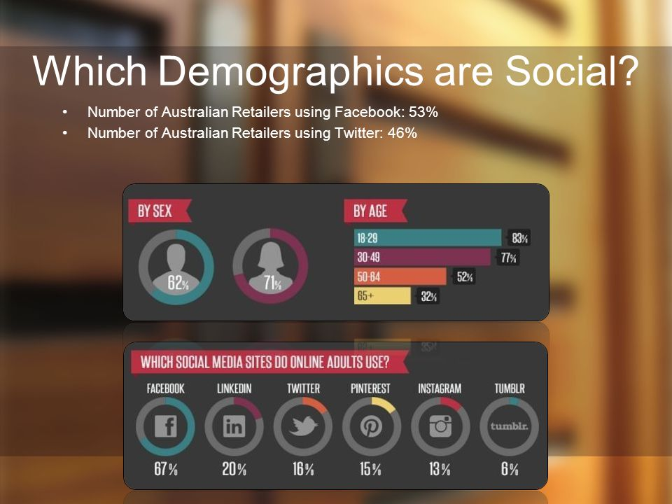 Which Demographics are Social