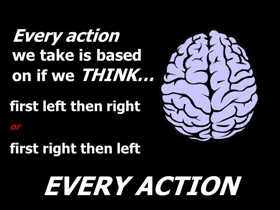 EVERY ACTION Every action we take is based on if we THINK…