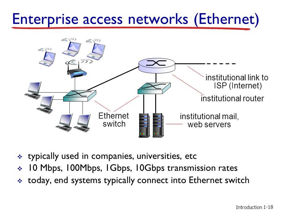 Enterprise access networks (Ethernet)