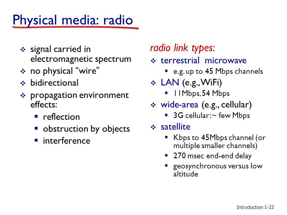 Physical media: radio radio link types: