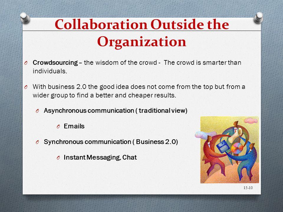 Collaboration Outside the Organization