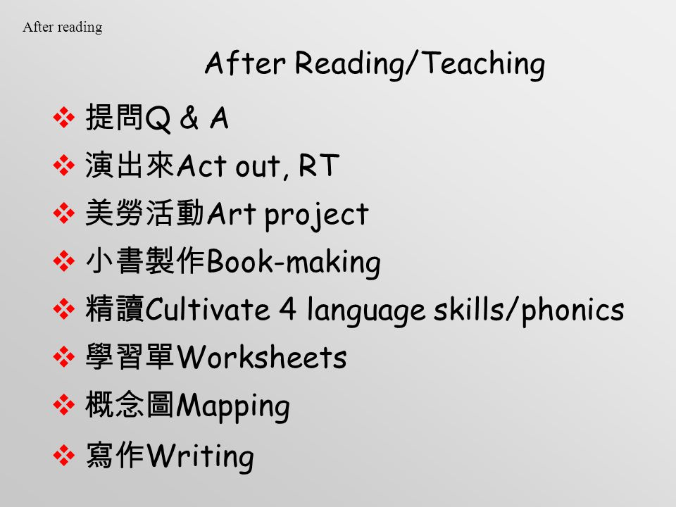 After Reading/Teaching