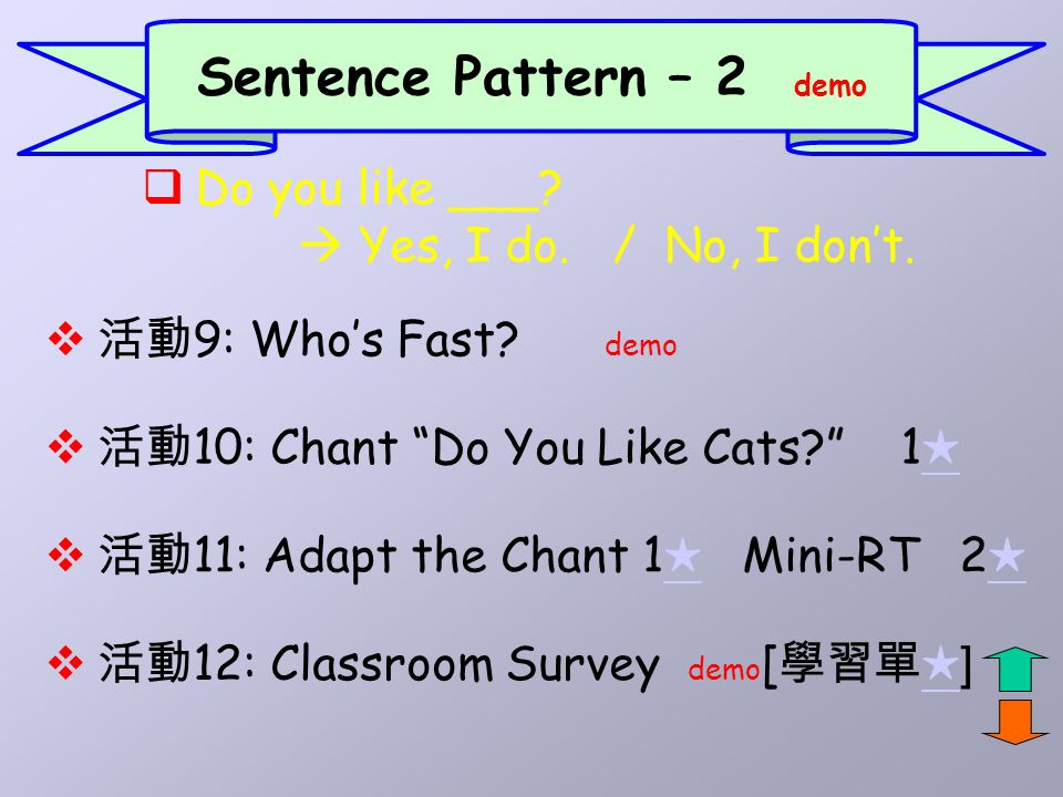 Sentence Pattern – 2 demo