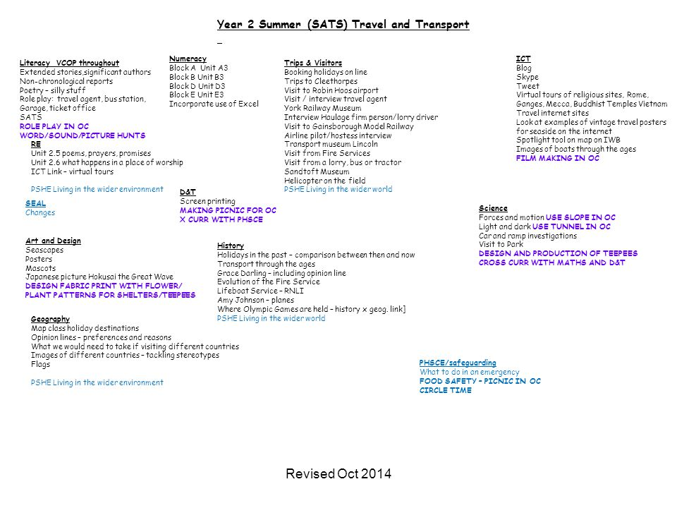 Revised Oct 2014 Year 2 Summer (SATS) Travel and Transport Numeracy