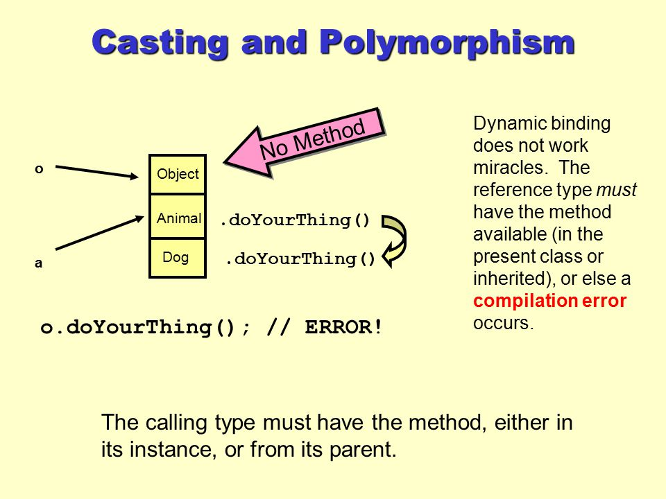 Casting and Polymorphism