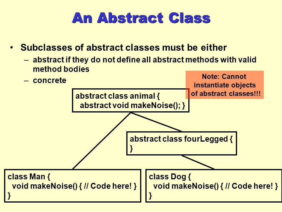 An Abstract Class Subclasses of abstract classes must be either