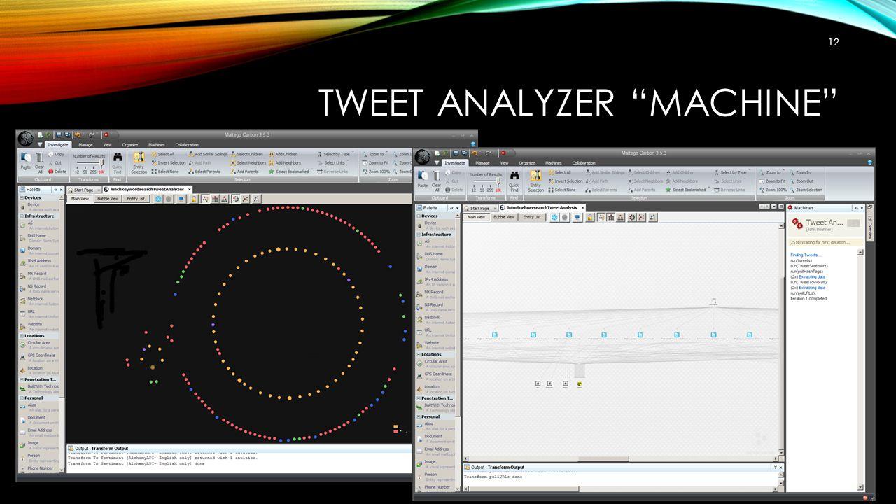 Tweet Analyzer Machine