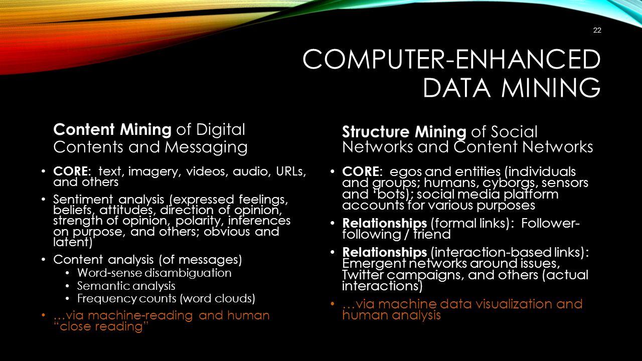 Computer-Enhanced Data mining