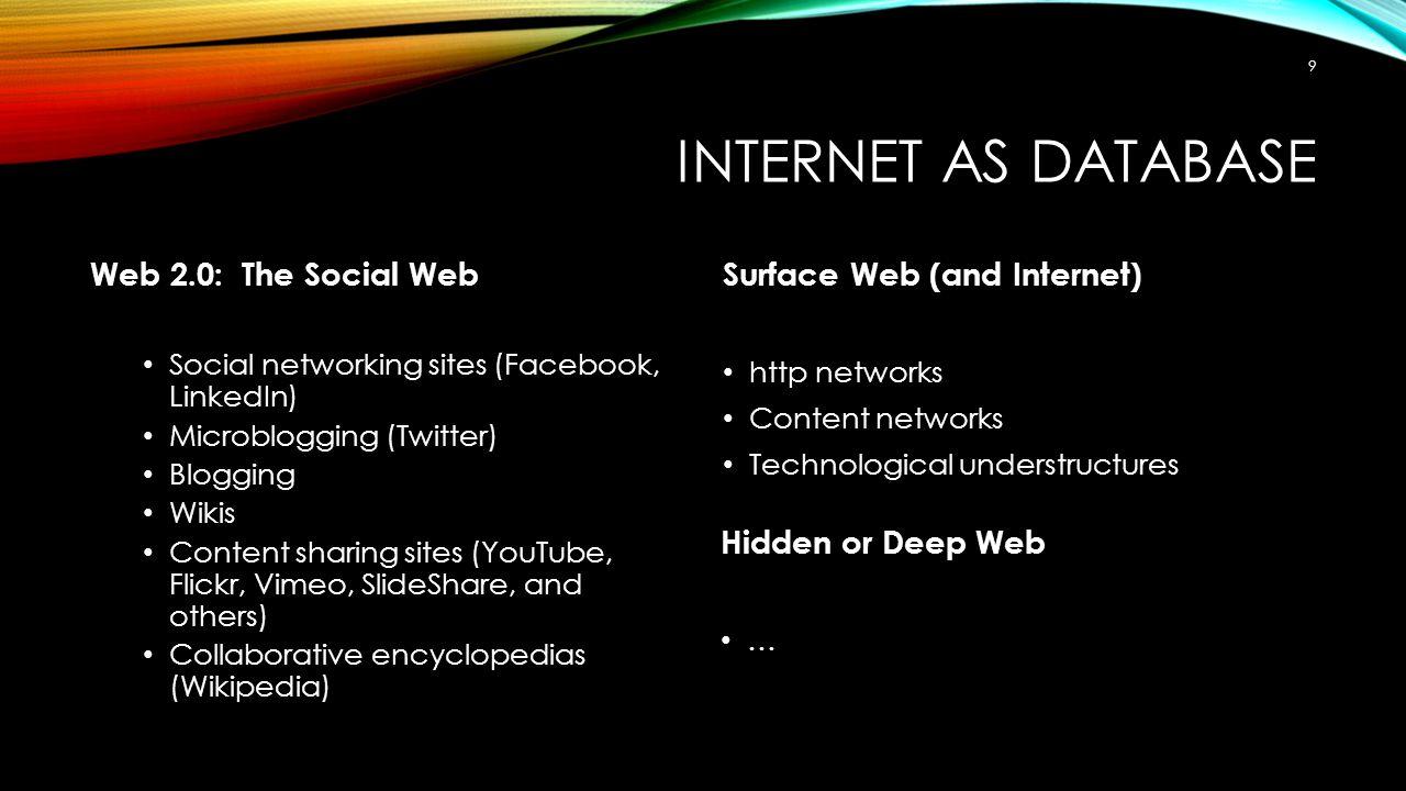 Internet as Database Web 2.0: The Social Web
