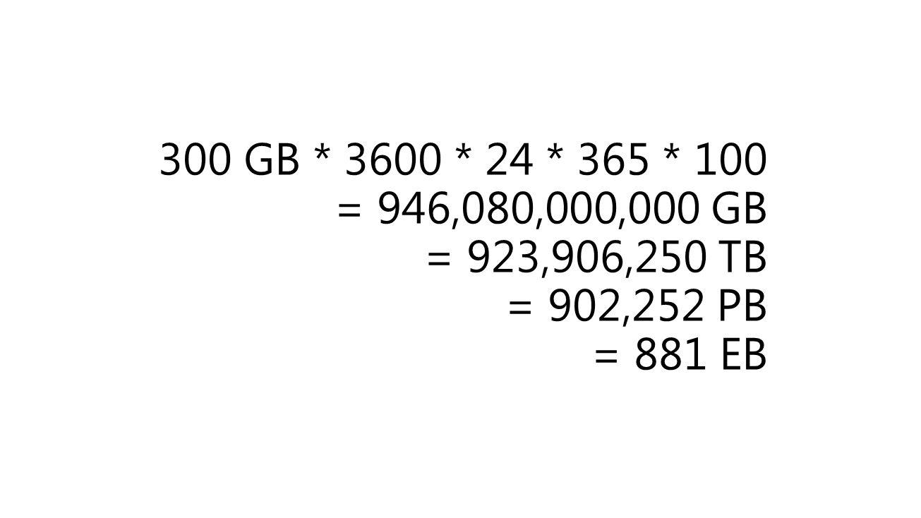 300 GB * 3600 * 24 * 365 * 100 = 946,080,000,000 GB = 923,906,250 TB = 902,252 PB = 881 EB