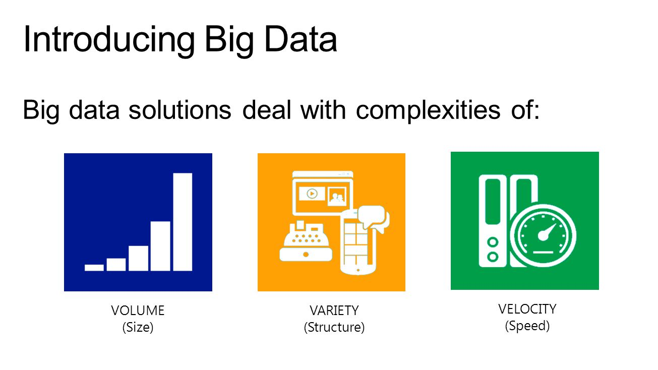 Introducing Big Data Big data solutions deal with complexities of:
