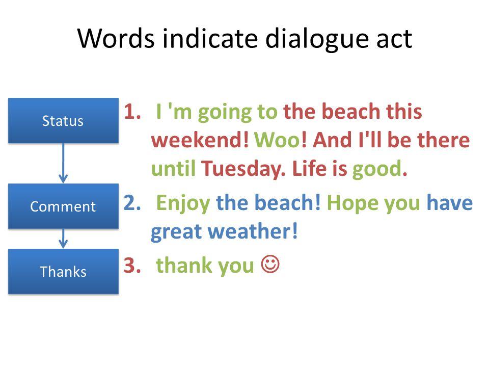 Words indicate dialogue act
