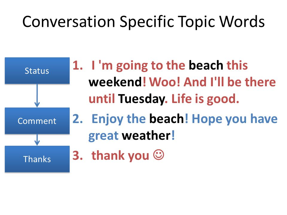 Conversation Specific Topic Words