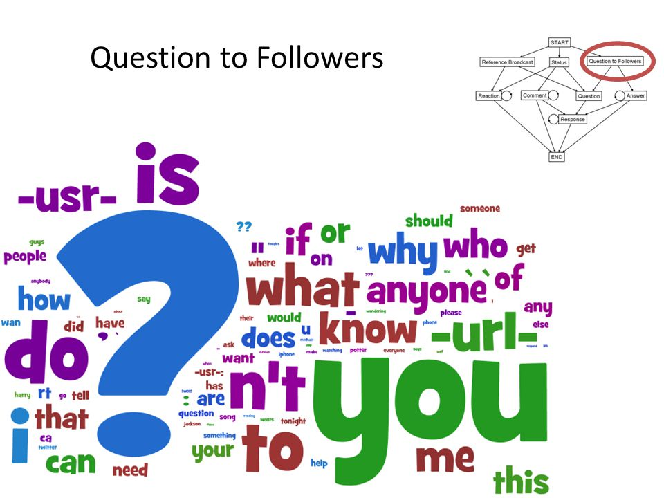 Question to Followers