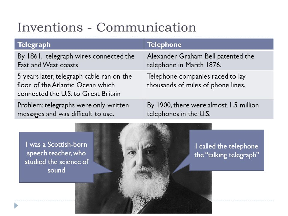 Inventions - Communication