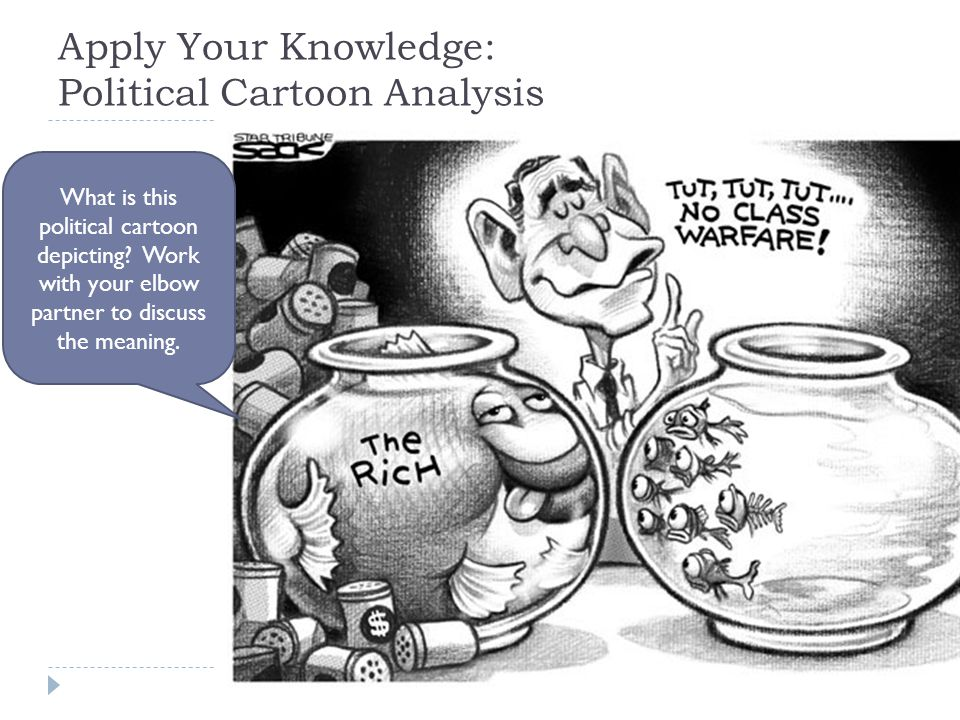 Apply Your Knowledge: Political Cartoon Analysis