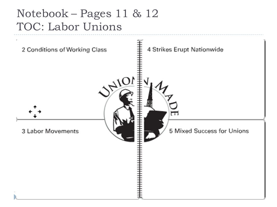 Notebook – Pages 11 & 12 TOC: Labor Unions