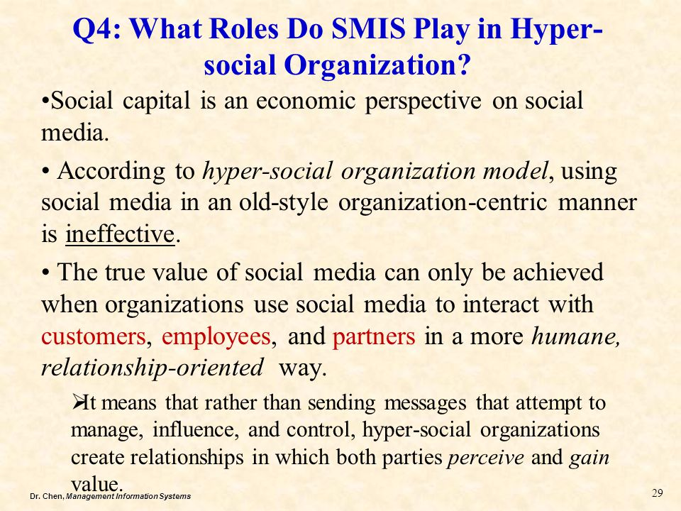 Q4: What Roles Do SMIS Play in Hyper-social Organization