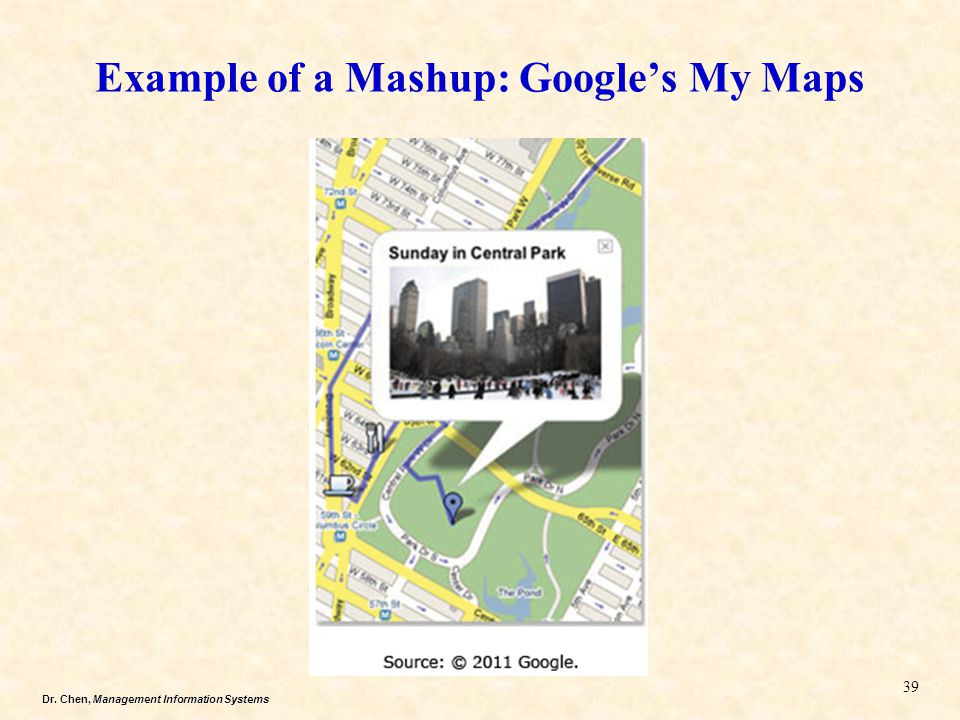 Example of a Mashup: Google's My Maps