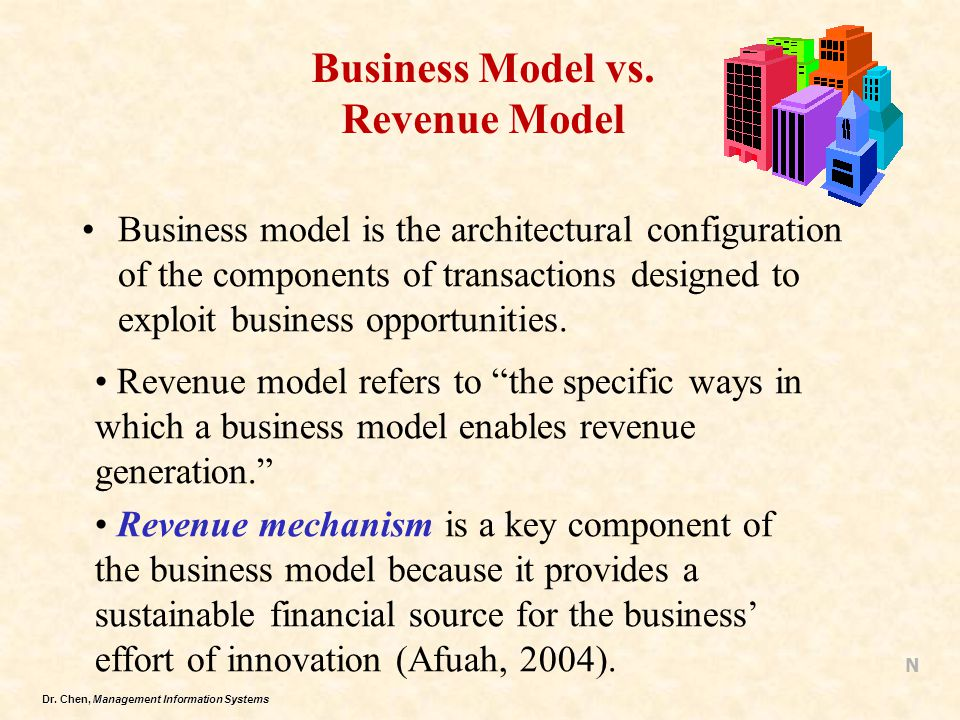 Business Model vs. Revenue Model