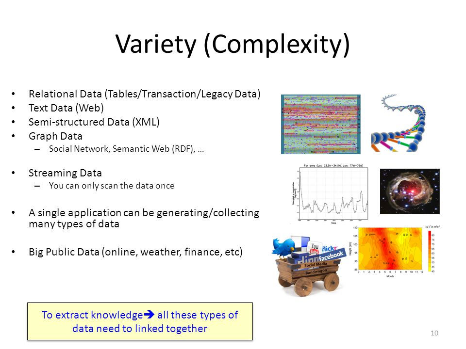 To extract knowledge all these types of data need to linked together
