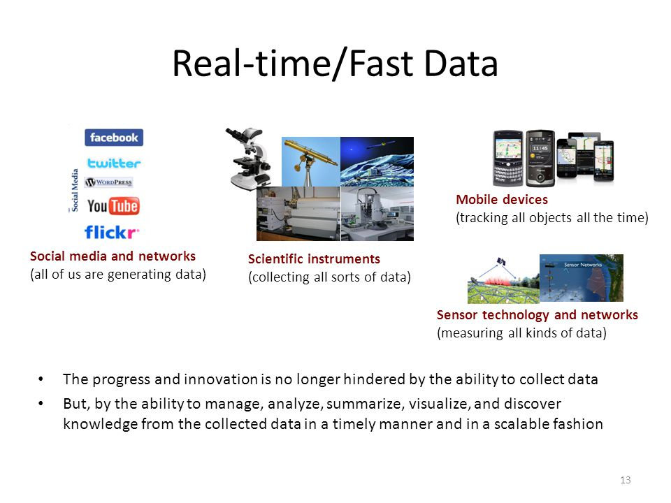 Real-time/Fast Data Social media and networks. (all of us are generating data) Scientific instruments.