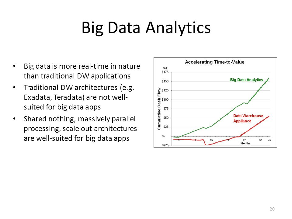 Big Data Analytics Big data is more real-time in nature than traditional DW applications.