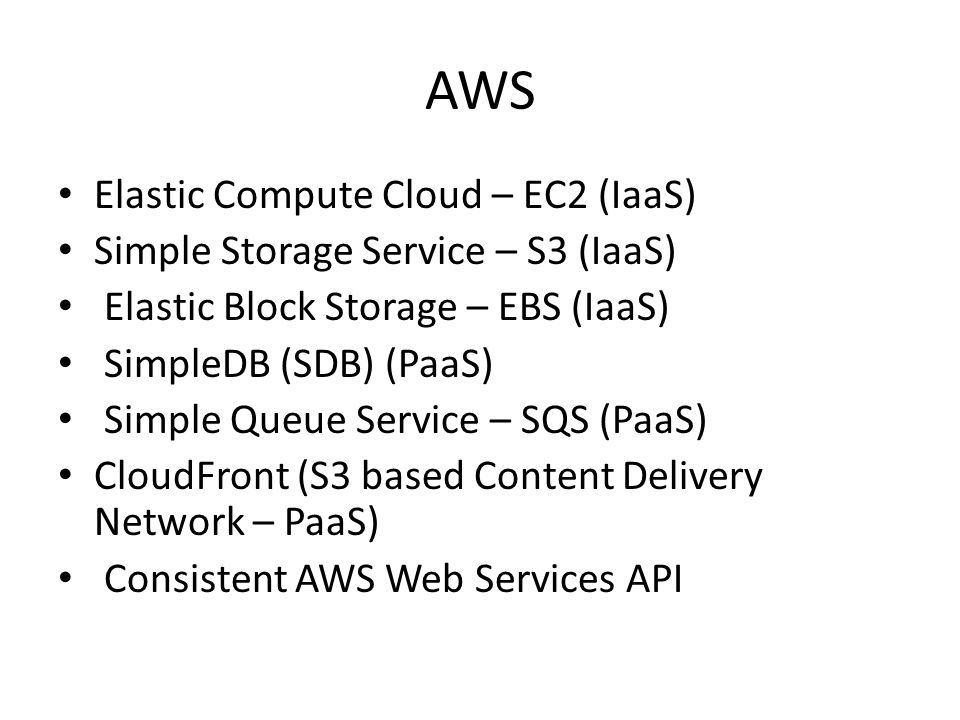 AWS Elastic Compute Cloud – EC2 (IaaS)