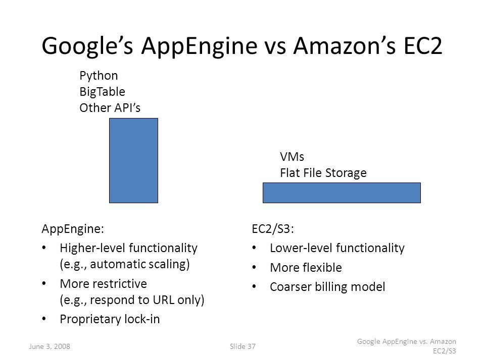 Google's AppEngine vs Amazon's EC2