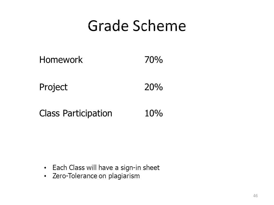 Grade Scheme Homework 70% Project Class Participation 20% 10%