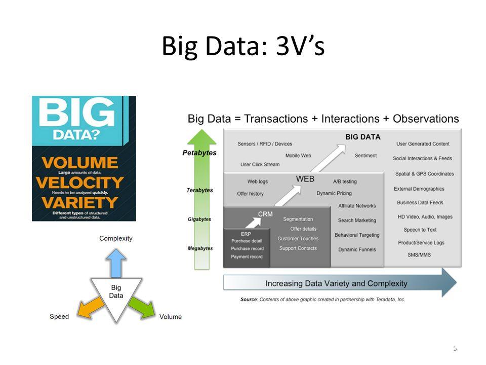 Big Data: 3V's
