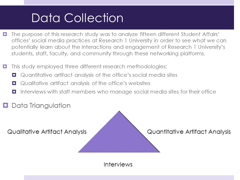 Data Collection Data Triangulation Qualitative Artifact Analysis